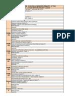 Verificador  DS N°132-DIGITAL