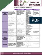 RubricaU2.pdf