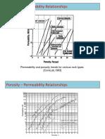 porousity