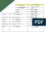 สูตรคำนวน KPI Rev0-110251 xls - สูตรคำนวนKPIRev0-110251.pdf