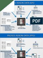 PPT Rekon Data.ppt