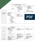 4. Clinical Pathway Partus Tindakan