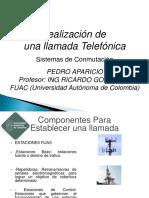 Llamada Telefonica conmutacion