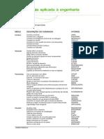 Relacao de Comandos - Hydros.pdf