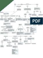 Mapa ABC Invercionista
