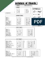 Nomenclature of Chords.pdf