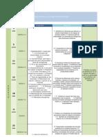 PROGRAMA Desarrollo de Emprendedores 2010