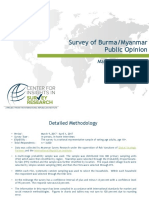 IRI Releases Survey of Burmese Public Opinion