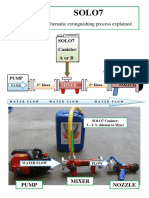 SOLO7 Schematic Ext  Process.pdf