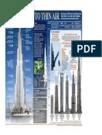 Infographic Burj Khalifa