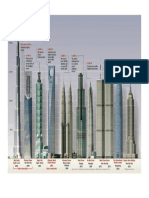 Infographic Tallest Building