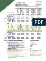 2012 Pricelist