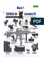 Infographic Weaon Accessories Kit