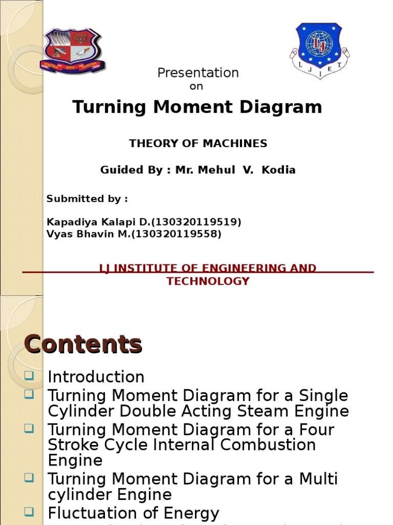 130320119519 2151902ppt Internal Combustion Engine Cylinder Diagram
