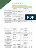 Files-dgru File Event 471