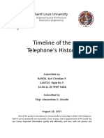 Timeline of the Telephone
