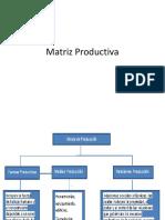 Exposicion Matriz Productiva