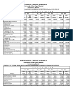 TUITION_FEE_2015-2016_College_of_Law.pdf