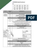 Marking Scheme Paper 013