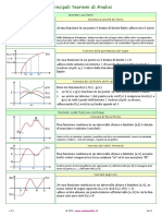 Teoremi_analisi_1_0.pdf