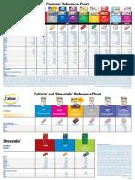 ReferenceChartEnglish.pdf