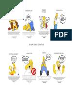 Homer Distorciones Cognitivas