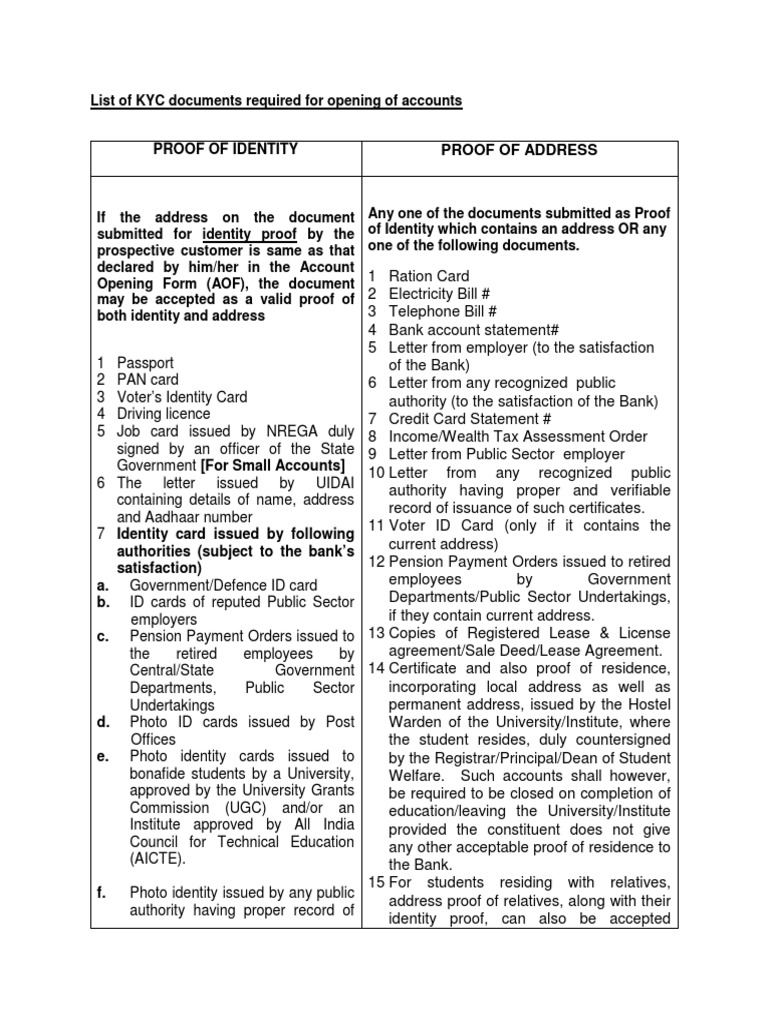 Full list of documents proving the identity of a citizen of the Russian Federation 15