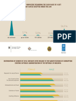 Infographics Eng