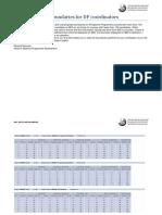 Grade Boundaries.pdf