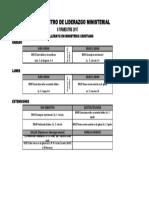 Horario IIII trimestre 17, CLM, BMC.pdf