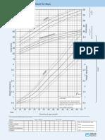 91898 Fenton Growth Chart Boy v1