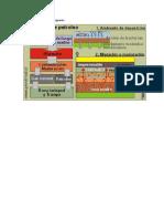 Formación Del Petróleo Diagrama