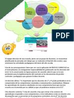 Analisis Curriculo Nacional