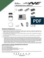MODULES-SP06.pdf