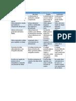 Evaluar procesos.pdf