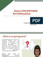 Genograma_enfoque en Fortalezas