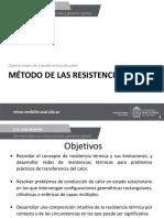 Metodo de las resistencias.pdf