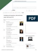 Presidentes de Argentina 1826 - 2019 _ Icronox.com