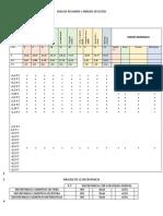 288480399 Hoja de Resumen y Analisis de Datos EVALUA