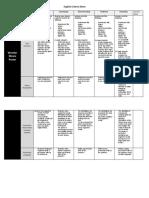 poster criteria sheet