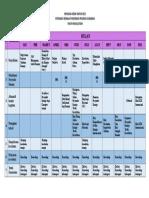 Rencana Kerja PKPR Pegirian (OUtION)