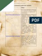 Asuntos Comunales Leyes y Decretos