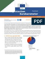 Factsheet Data Protection Eurobarometer 240615 En