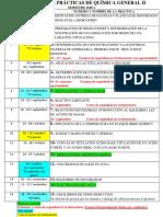 Calendario de Prácticas de Química General II Semestre 2018-1