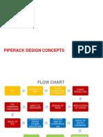 Piperack Design Concept