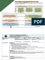 RPS Rekayasa Lingkungan