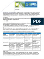 Theory of Teaming and group.pdf