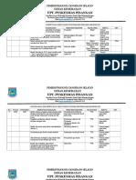 4.1.1 Ep 3 Catatan Hasil Dan Identifikasi Kebutuhan Program Dan Rencana Kegiatan Gizi