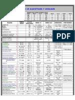 tablamagnitudesyunidades-110221180241-phpapp02.doc