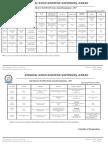 Date Sheet MA.msc Annual Exam 2017